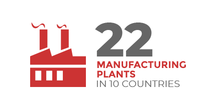 22 manufacturing plant